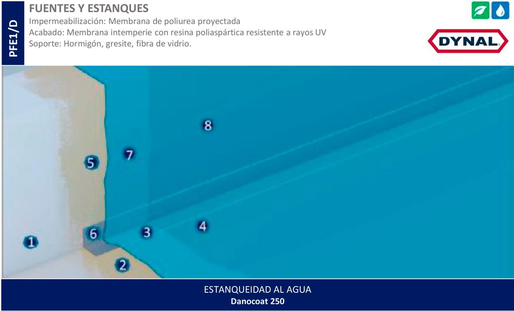 Sistema de estanque Dynal