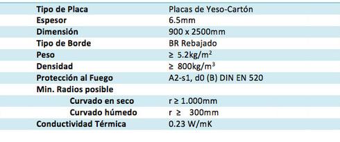 Placa Yeso Cartón Flexboard