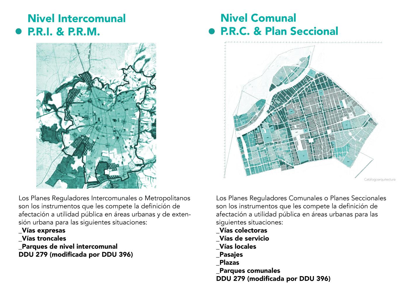 Plan Regulador comunal, Plan Regulador intercomunal, Planes Seccionales, OGUC, Chile.