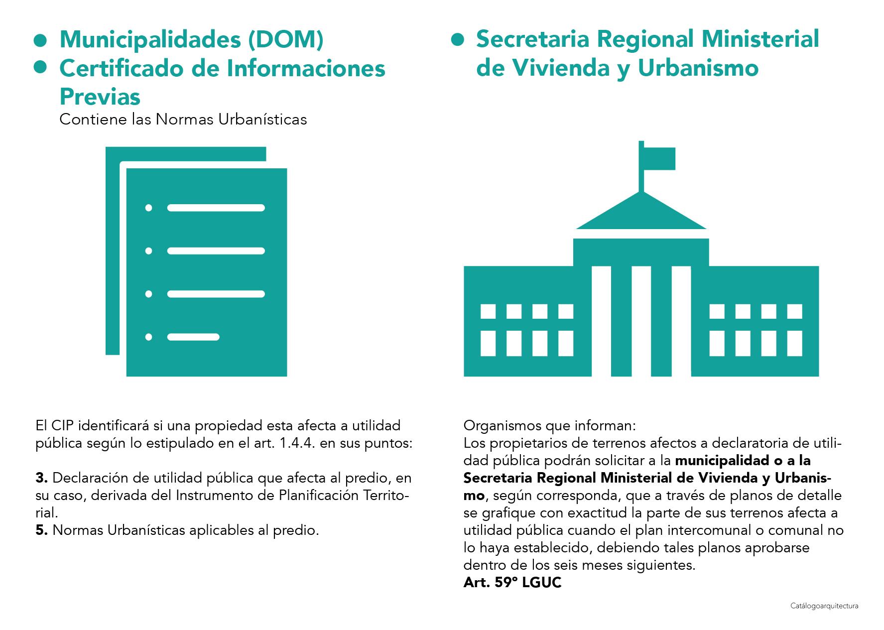 Quién informa de un terreno que  está afecto a utilidad pública,OGUC,Chile