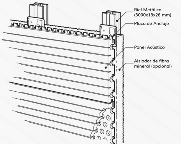 Revestimientos Acústicos 4Akustik - Cielos y Muros