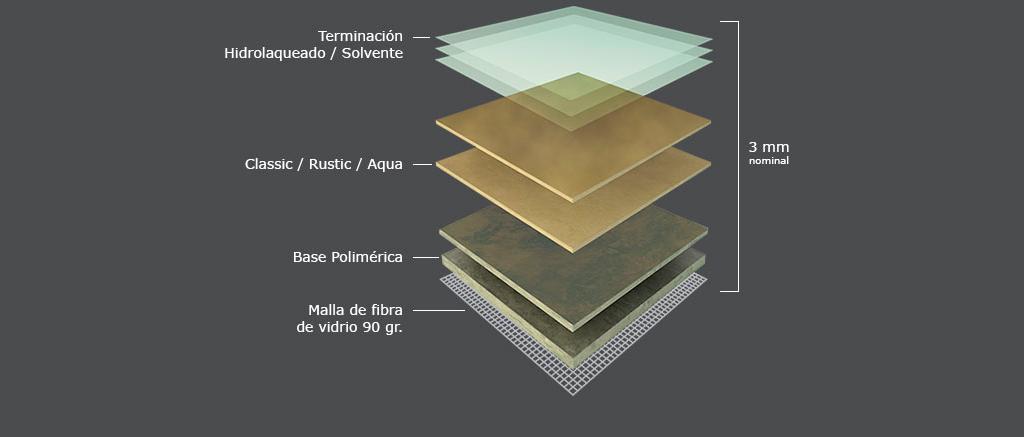 Sistema Microcemento