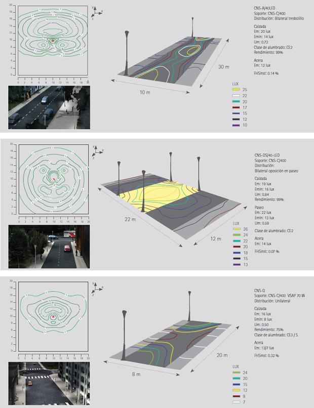 Sistema Conus La geometría de la luz de Carandini