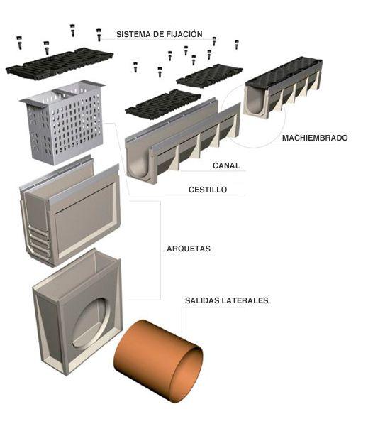 Sistema F Canales para grandes cargas