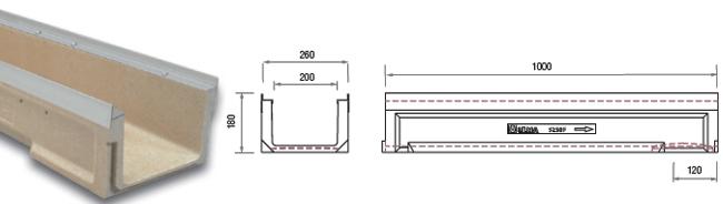Sistema S Canales para grandes cargas