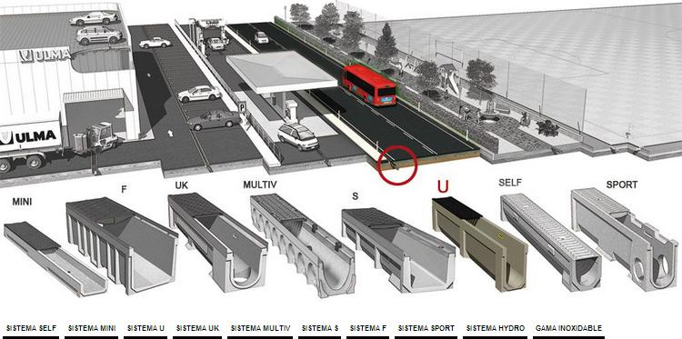 Sistema U Urbanizaciones, plazas, accesos peatonales