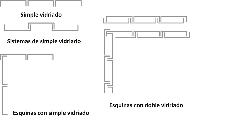 Sistema de Vidriado Pilkington Profilit