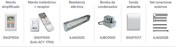 Split Conductos Inverter Fujitsu Media-Alta Presión LM-LH Trifásico