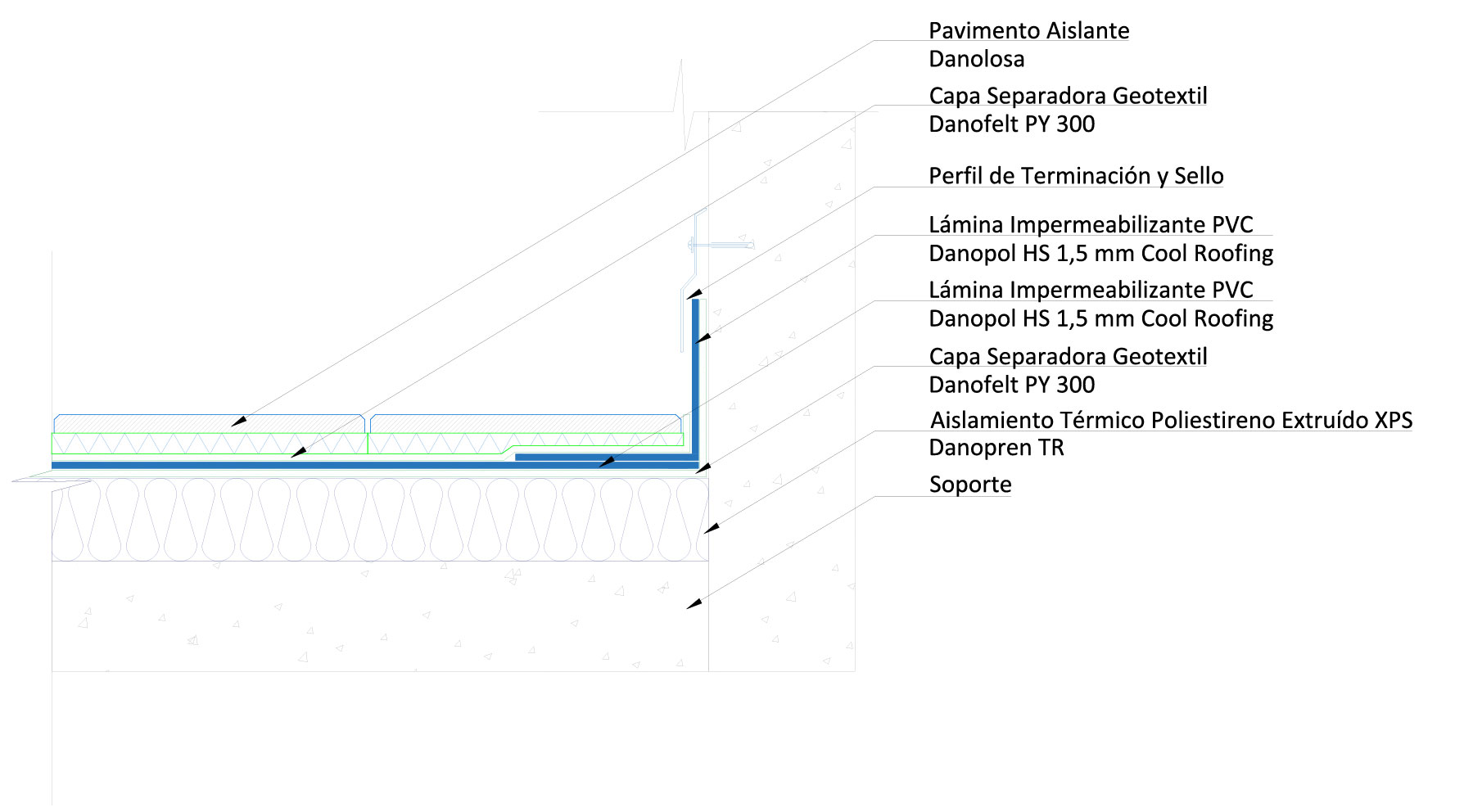 Detalle tecnico TPD3-D