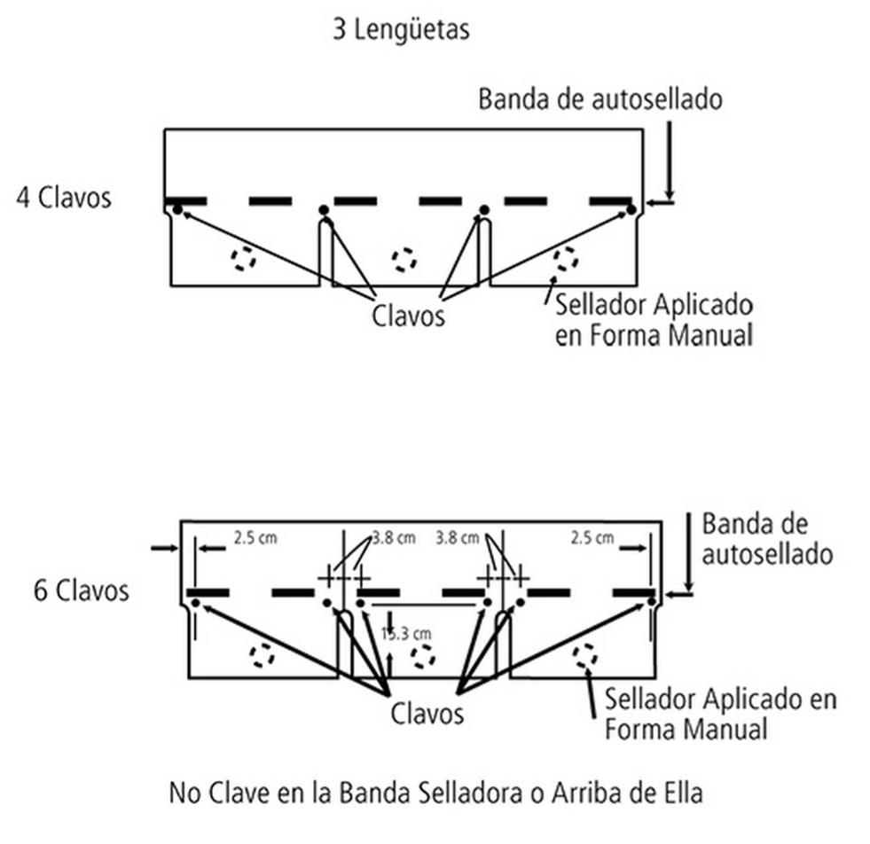 Tejas Asfálticas de Eficiencia Energética