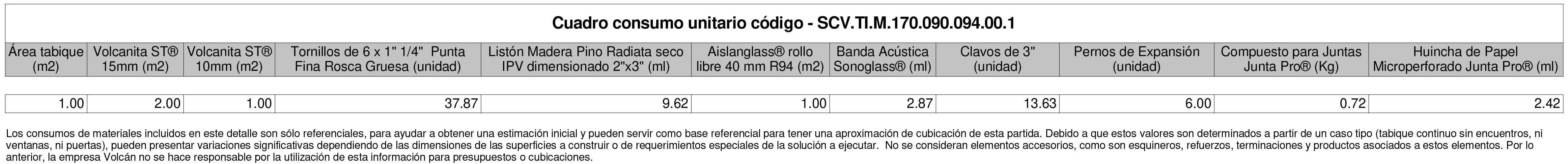 Tabique estructural F-90 de Volcan en BIM. Solución en rvt, ifc, dwg, para revit, BIM, de Volcan