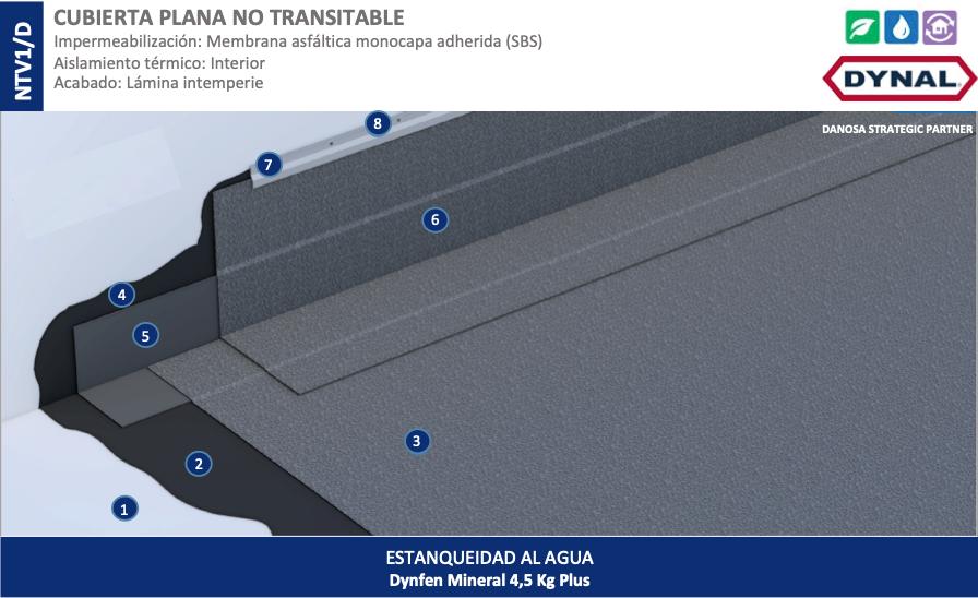 Cubierta plana no transitable