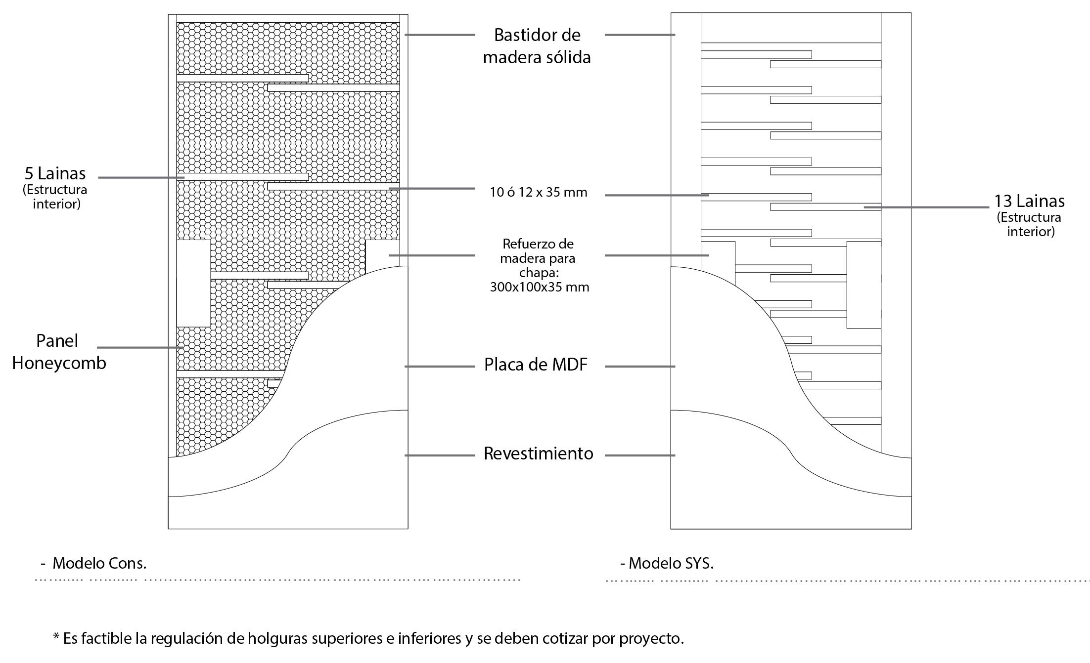 esquema marco telescopico hospitales sysprotec