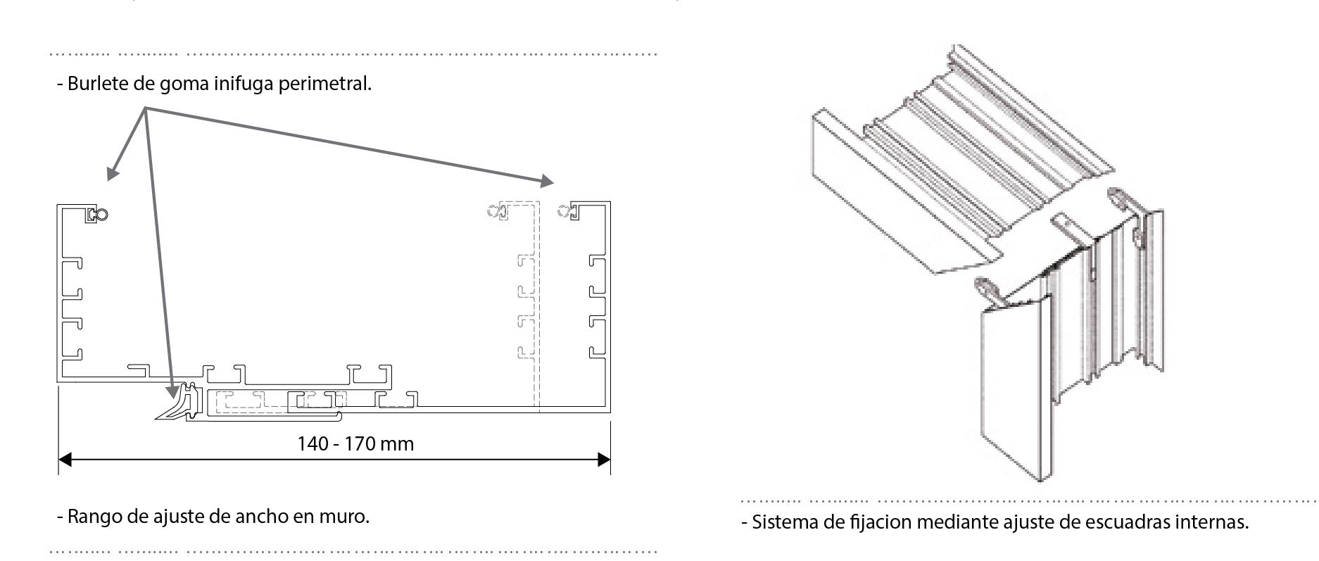 esquema 3 marco telescopico hoteles sysprotec