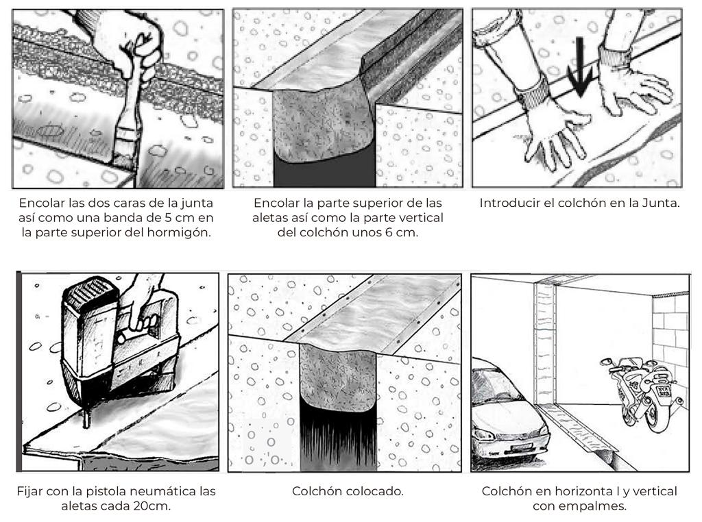 esquema de instalación - colchones para juntas de dilatación