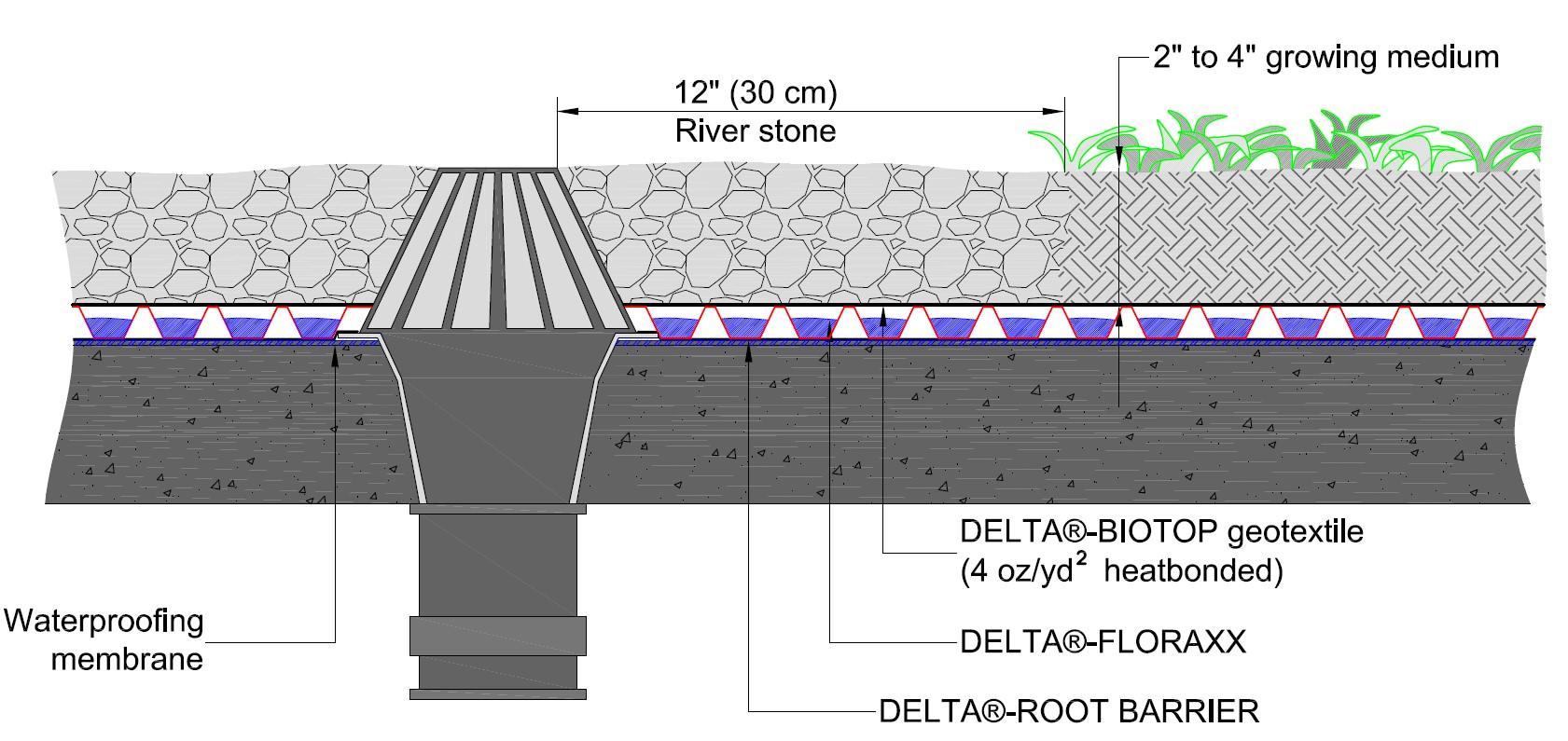 esquema 2 drenante dynal