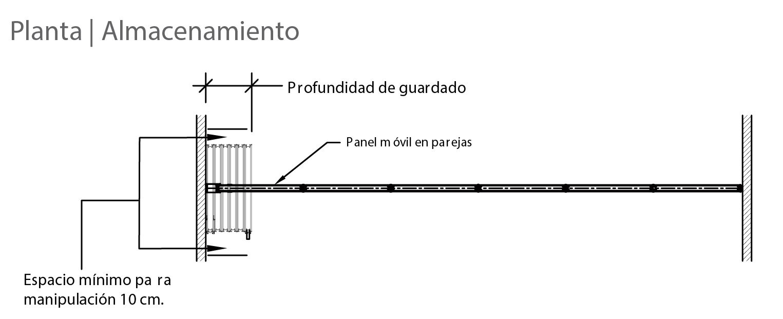 esquema 4 pma moderco sysprotec