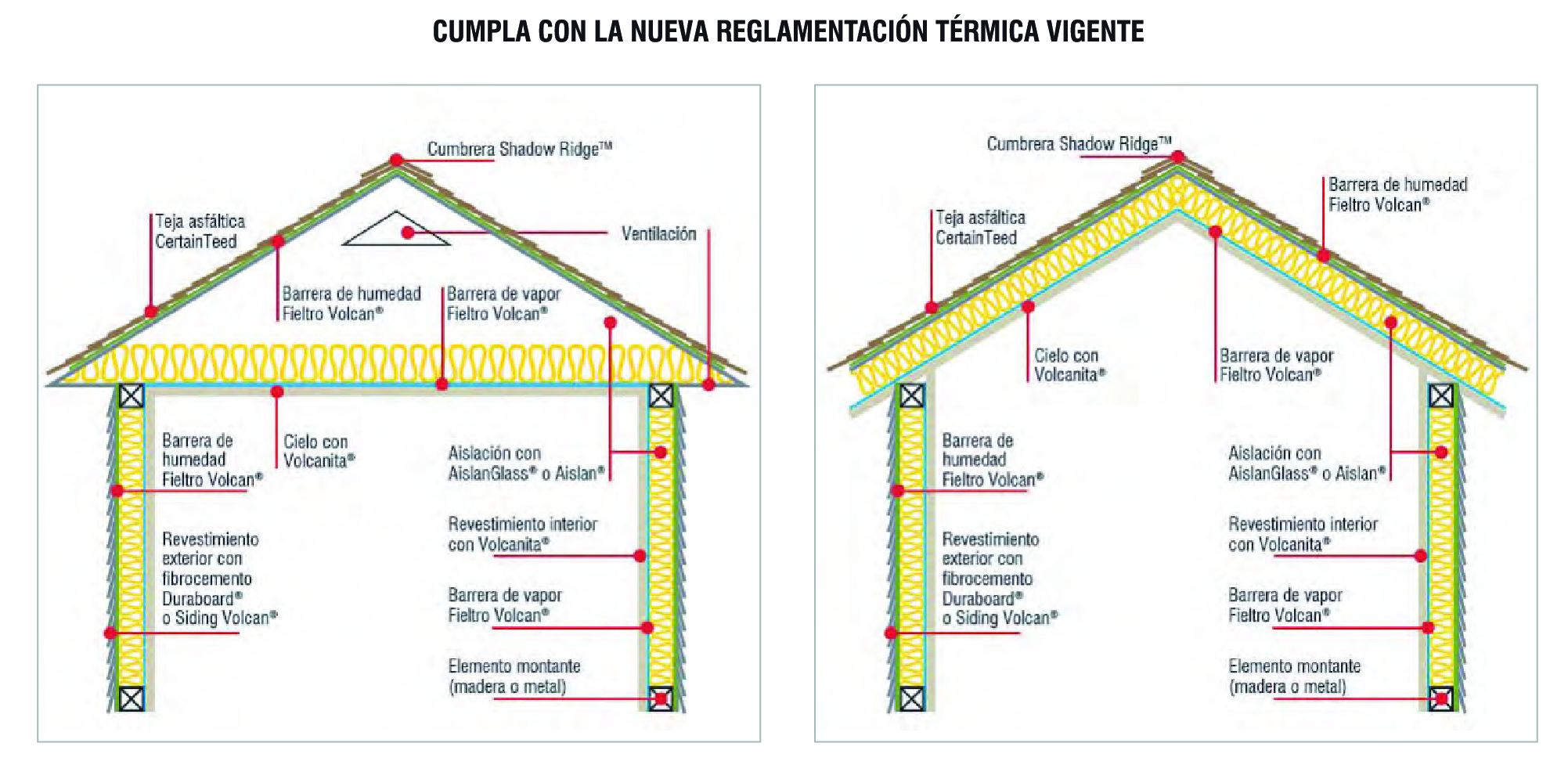 esquemas constructivos reglamento termico teja asfaltica volcan