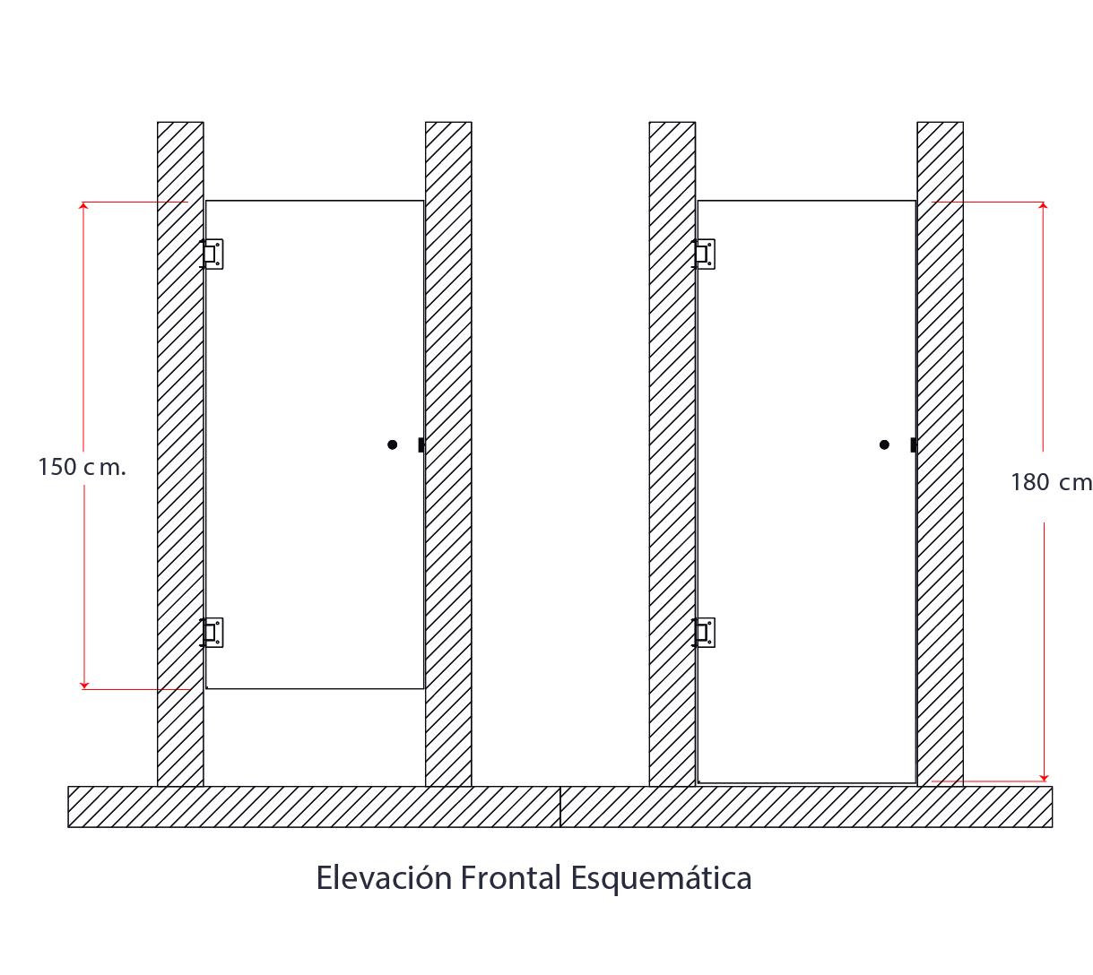 esquema 1 showerdoor fenolico sysprotec