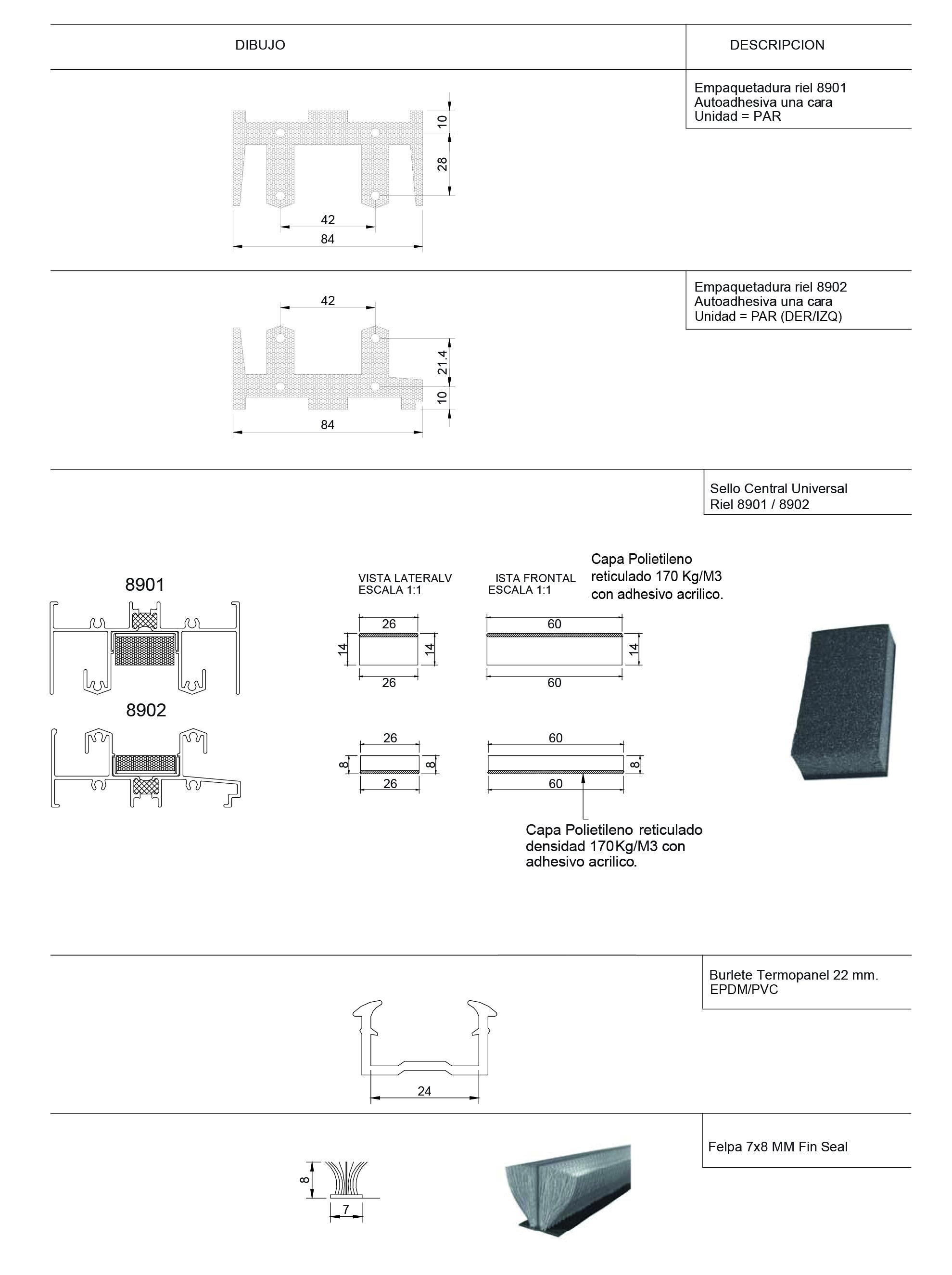 esquema accesorios homologados superior 89 qt