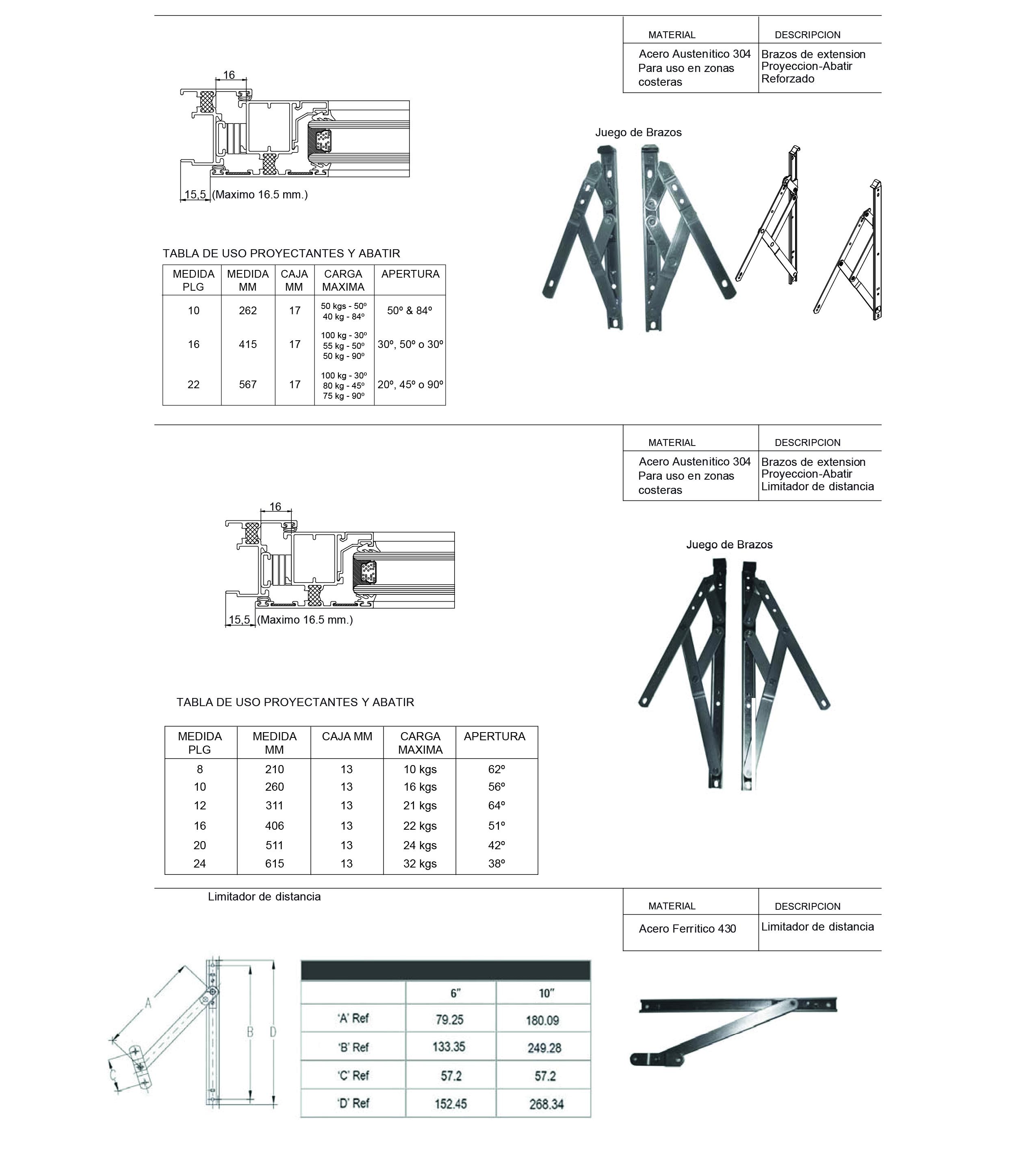 esquema 4 accesorios homologados superior 83 qt