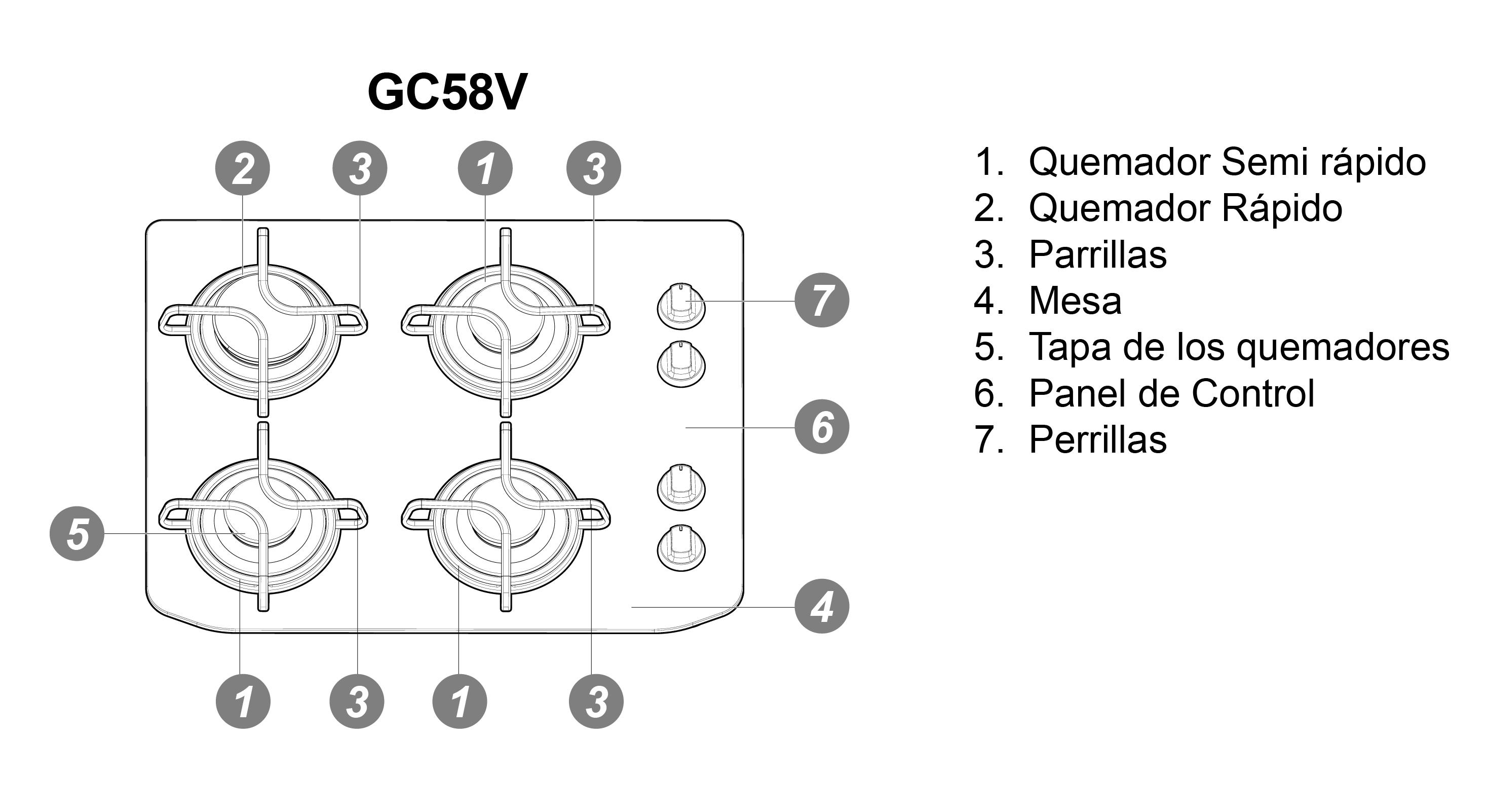 descricpcion producto encimera gv