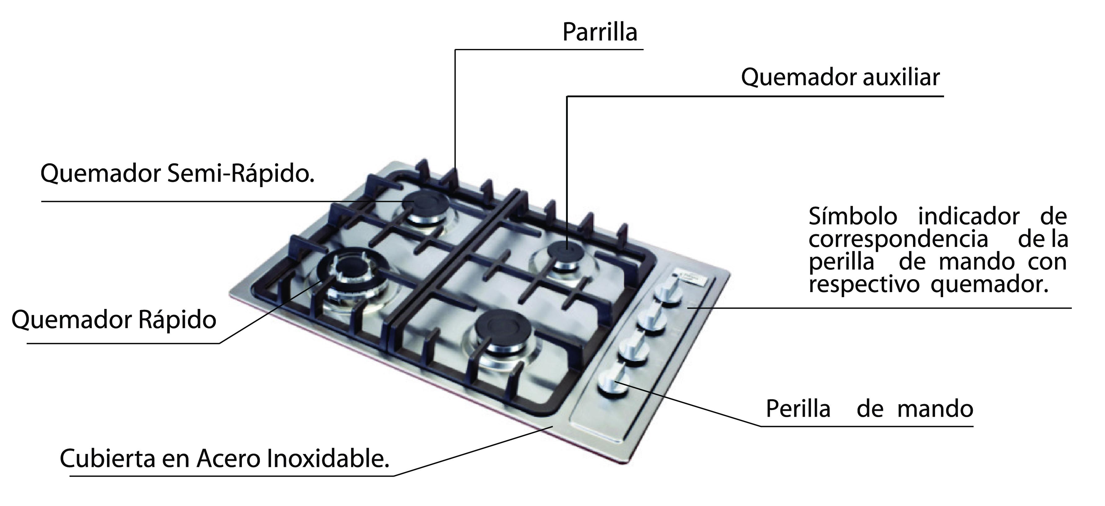 img componentes encimera fensa 1