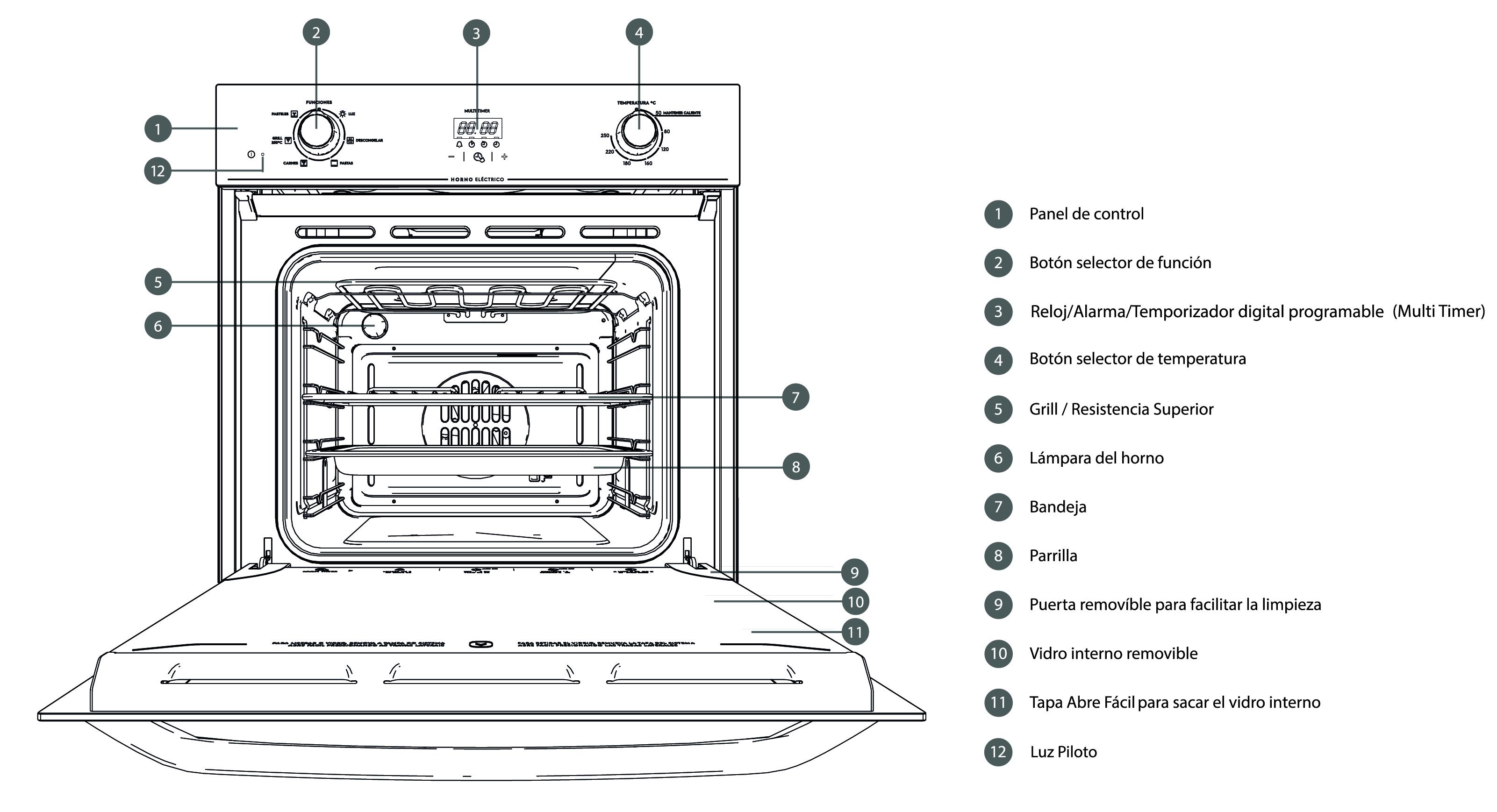 componentes producto cocina empotrada