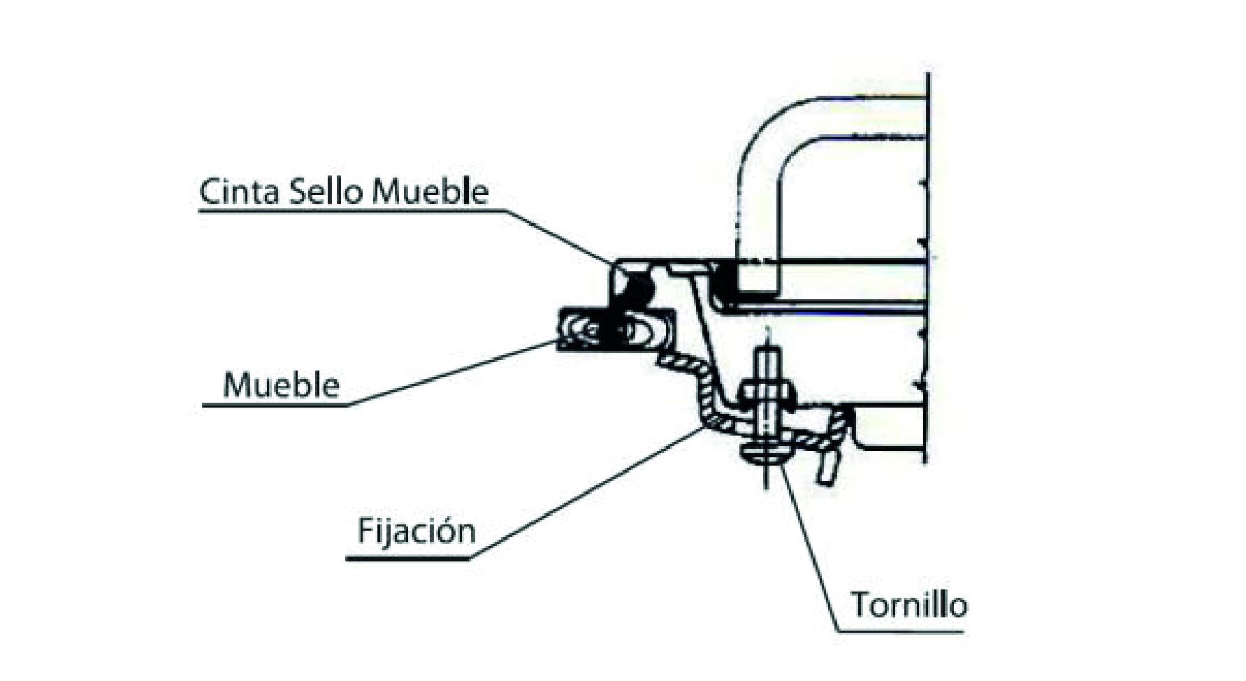esquema 2 instalacion encimera fensa