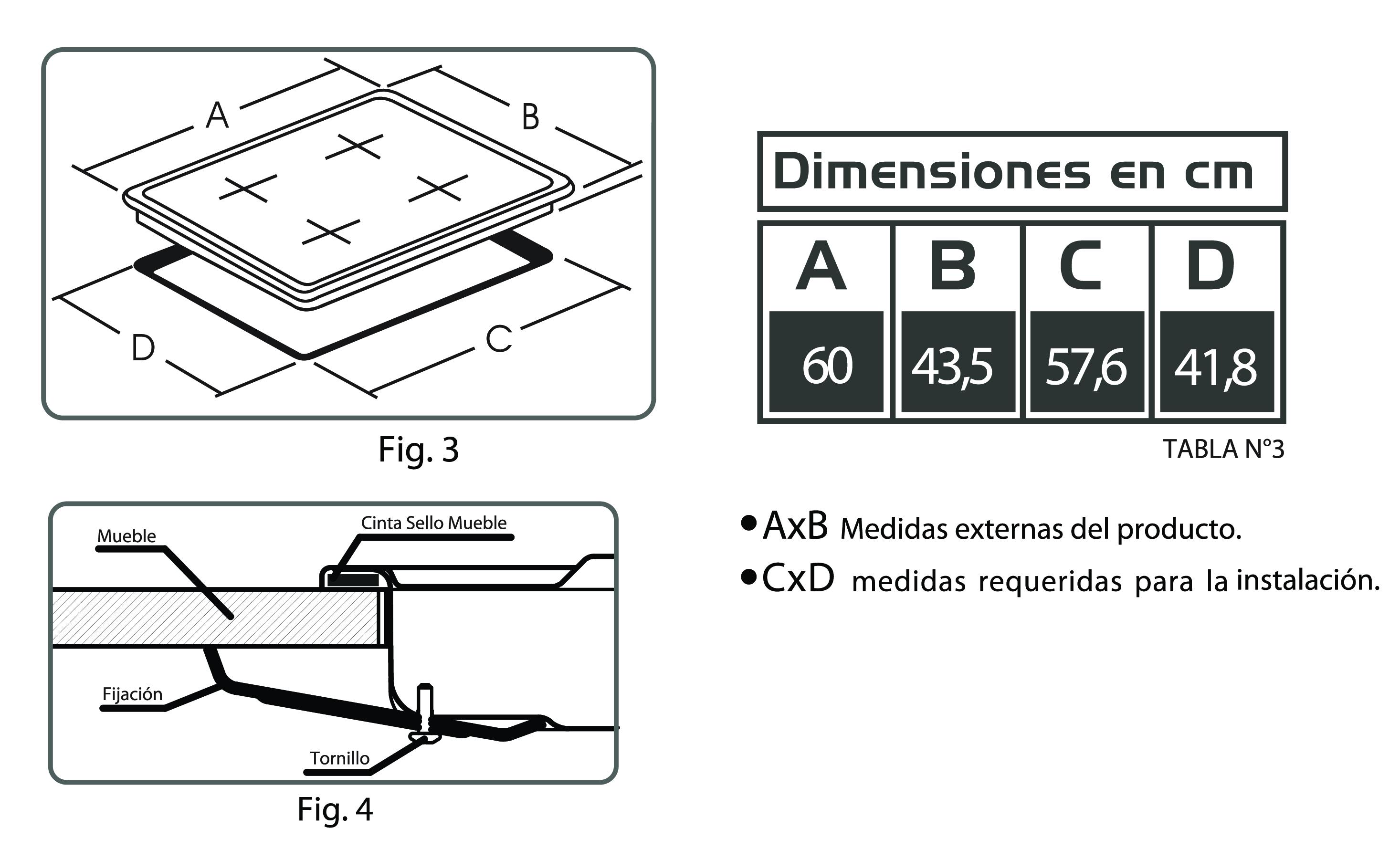 esquema instalacion encimera 4.3hf fensa
