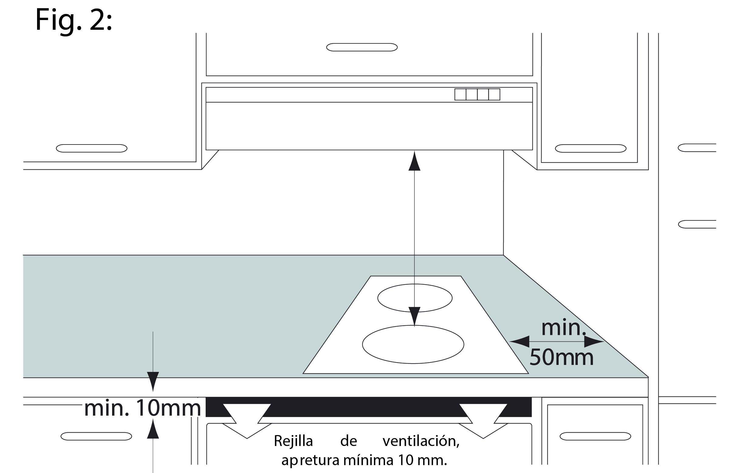 esquema general instalacion vitroceramica 2t