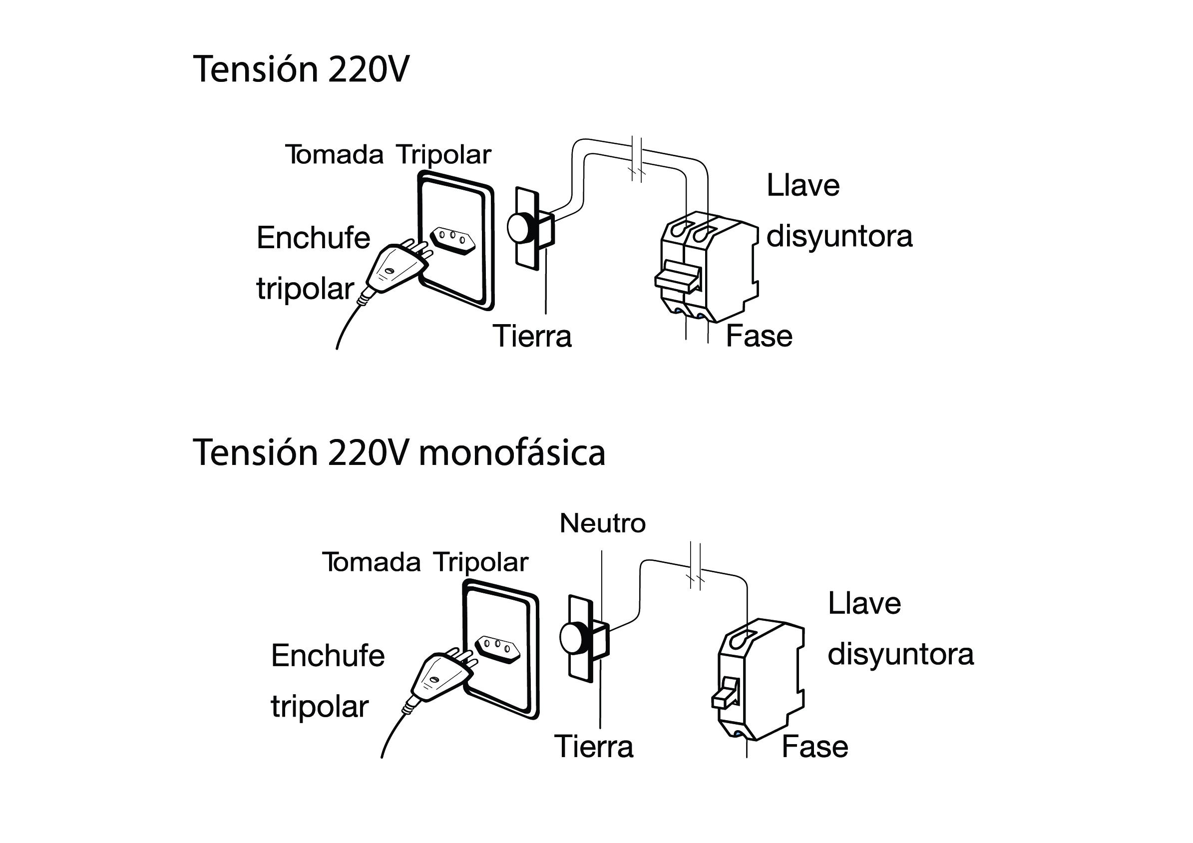 img conexion electrica horno fensa