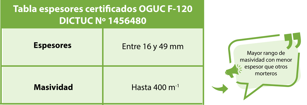 Tecwool ® F mortero ignífugo para estructura metálica OGUC F-120