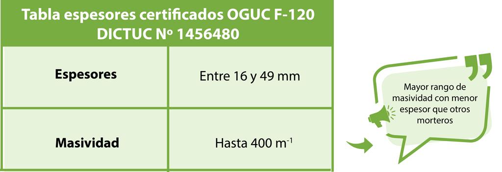 TECWOOL ® F mortero ignífugo para estructura metálica OGUC F-60