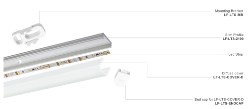 Flexesories- Línea de accesorios para cintas led