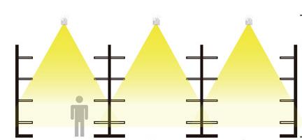 iluminación para salas de venta