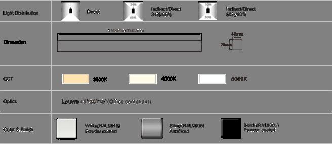 caracteristicas gevian linear led ingeled