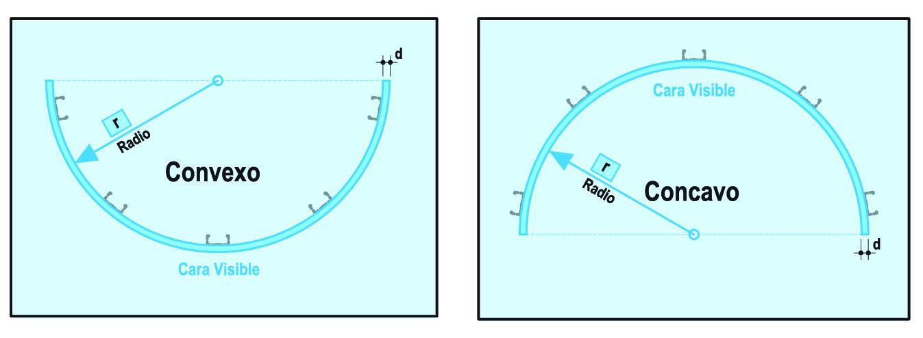 imagen tipo curva flexboard panel knauf