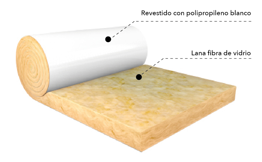 Lana polipropileno blanco aislante térmico y acústico. ADS Chile.