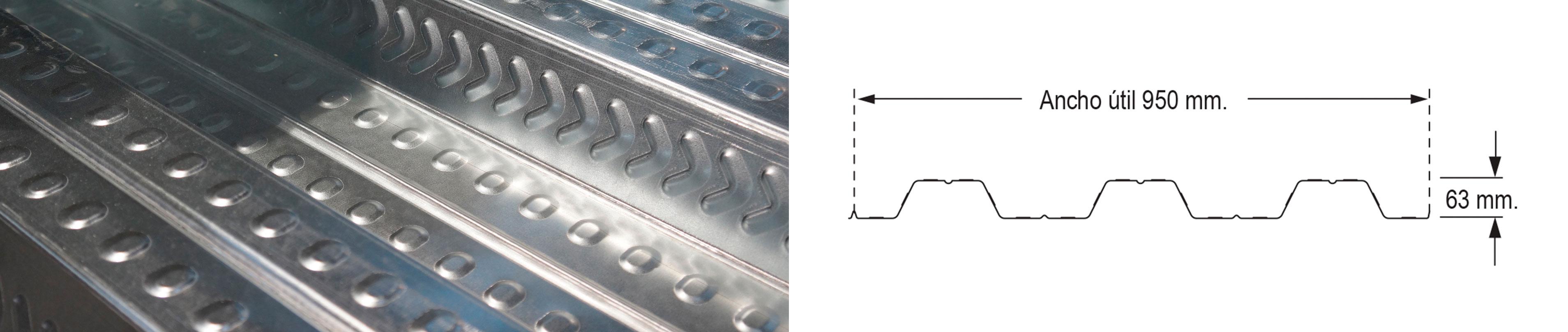 Tipos de planchas de acero.