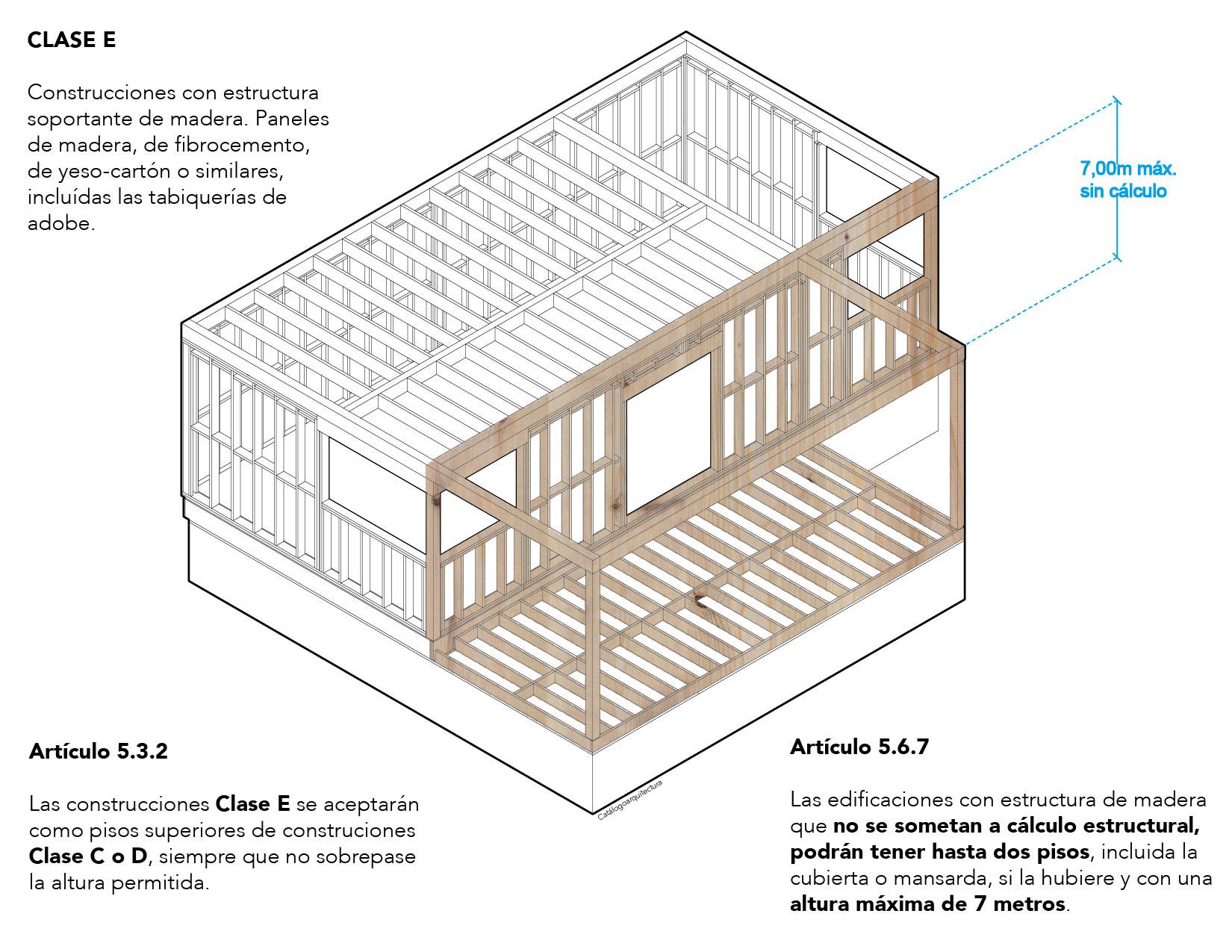 Altura construcción en madera, clase e, OGUC, Chile.