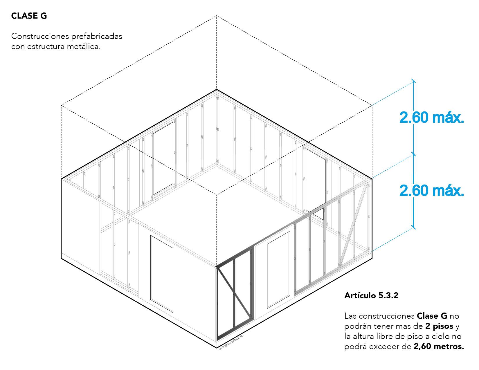 Altura construcción en estructura metal, clase g, OGUC, Chile.