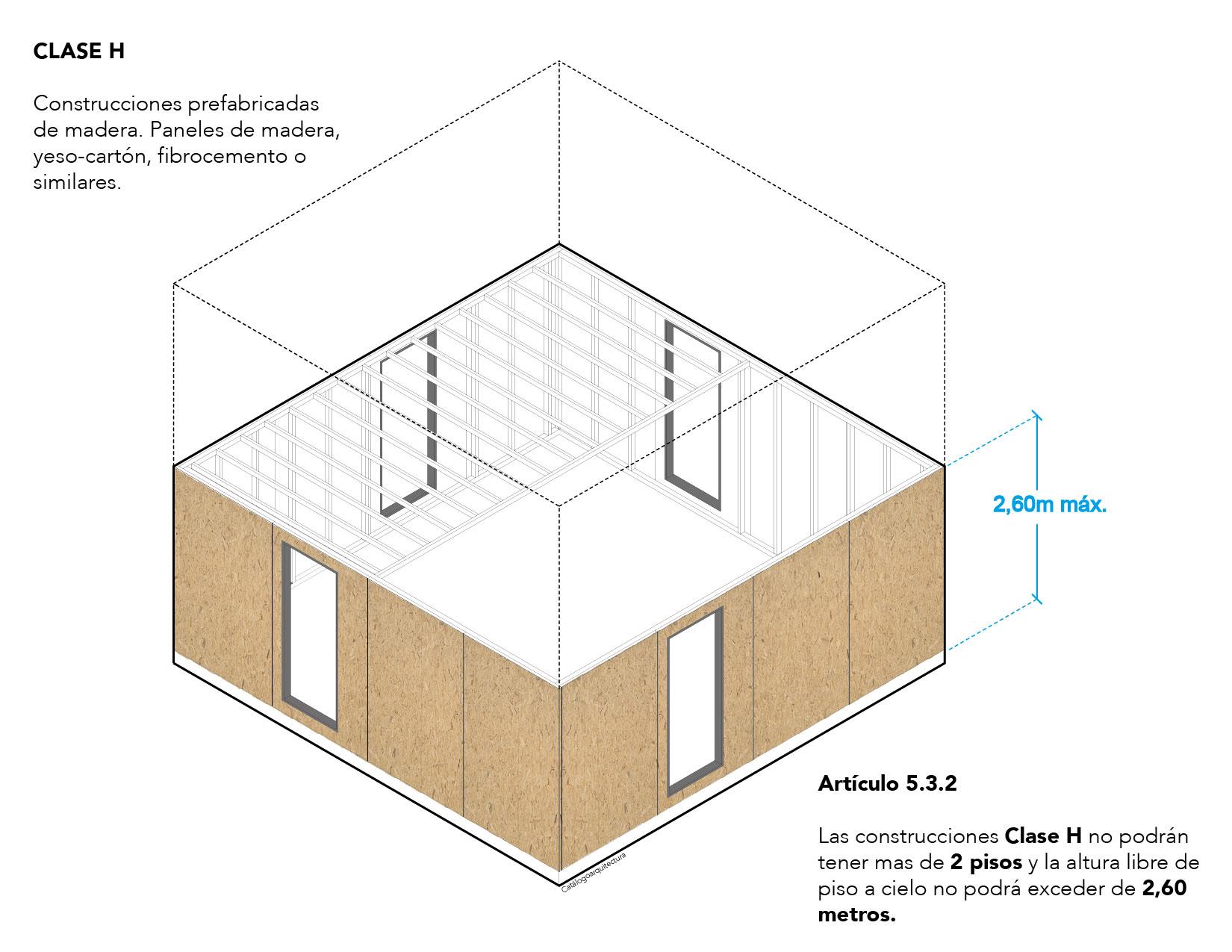 Altura construcción en panel prefabricado, clase h, OGUC, Chile.