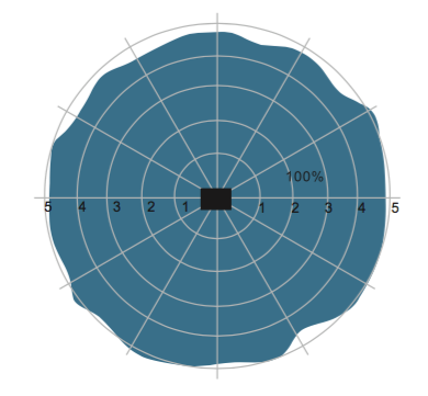 patron deteccion  sensor exterior