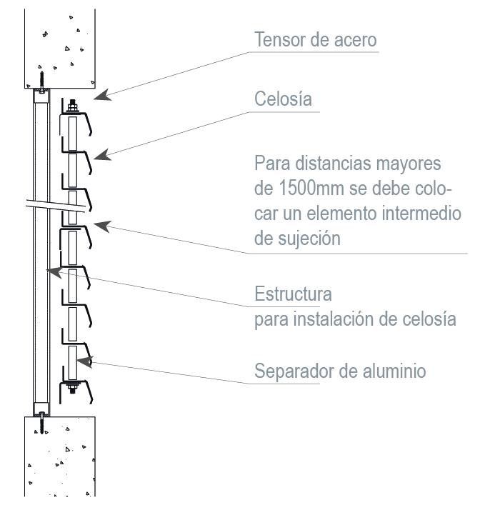 esquema instalacion celosia polchike