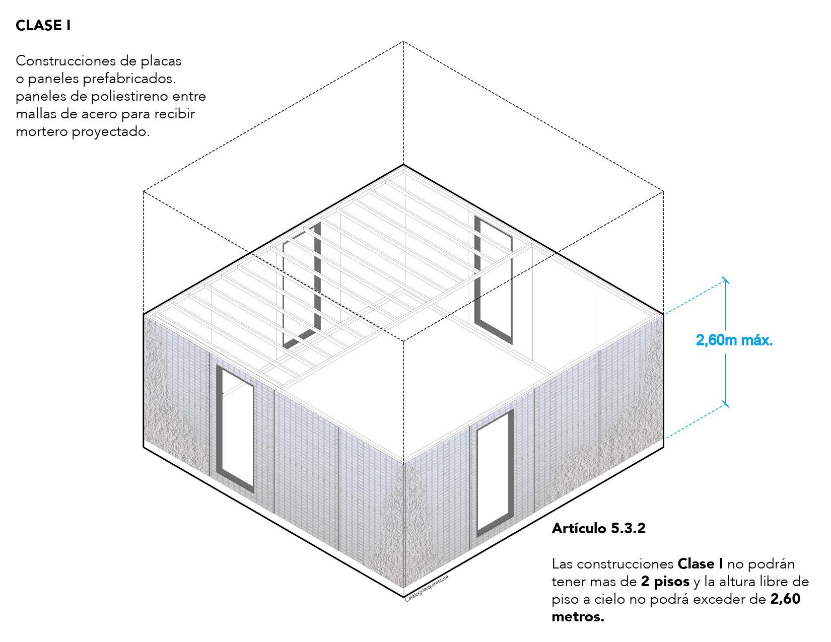 Altura construcción en paneles o placas, clase i, OGUC, Chile.