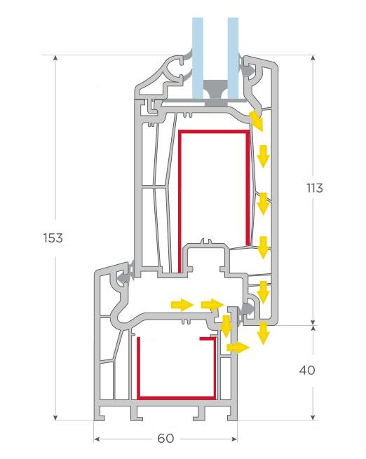 configuración Puerta S60