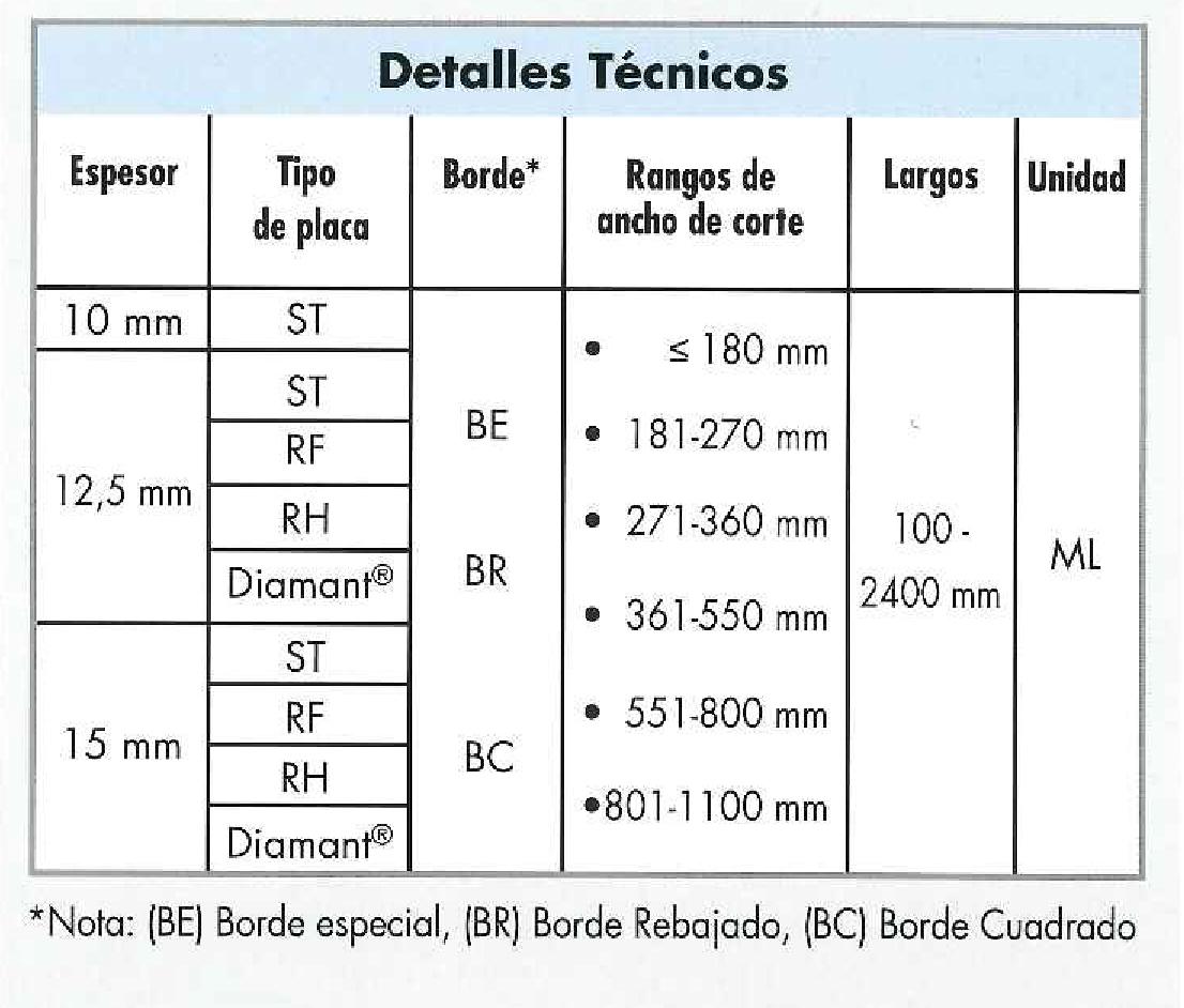tabla detalles tecnicos cenefas multiform