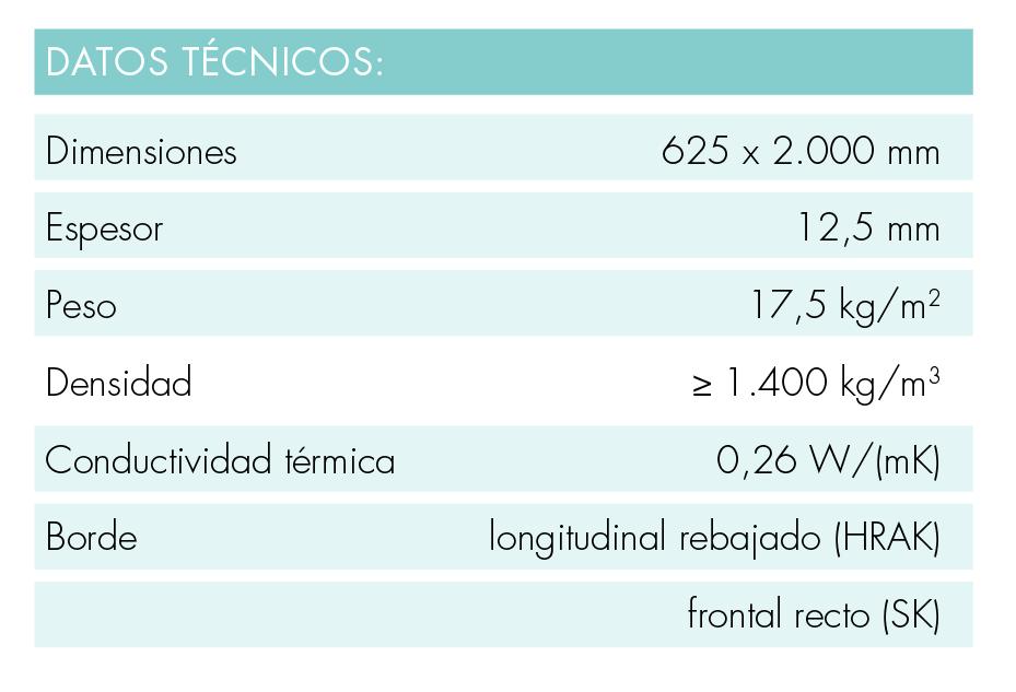 tabla detalles tecnicos tabiques silentboard knauf