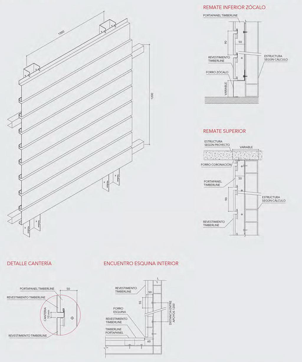 Esquema de montaje Timberline -  Hunter Douglas